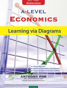 A-Level Economics Learning Via Diagrams